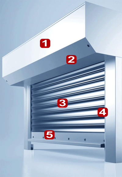 Cutaway Showing Security Roller Shutter Advantages